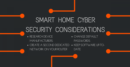 Smart home cyber security considerations